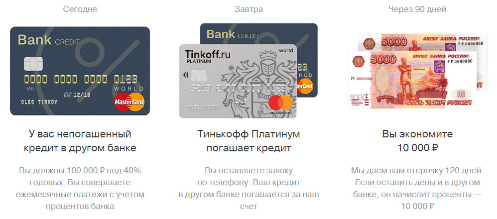 просрочена кредитная карта лимит